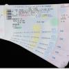 メトロポリタン・マンドリン・オーケストラ9月21日公演のチケット販売中